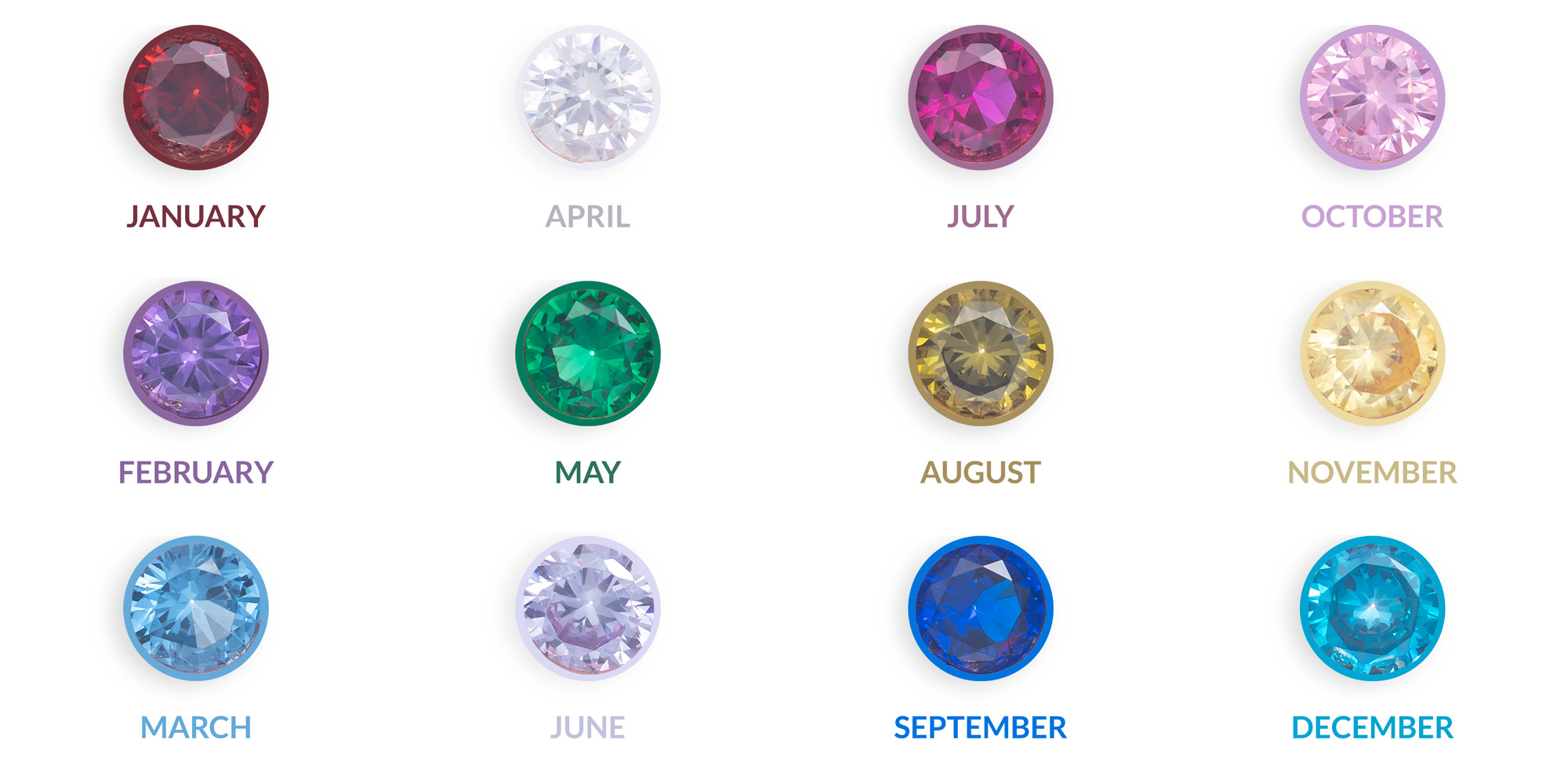 Tint/ Month of the second birth stone *