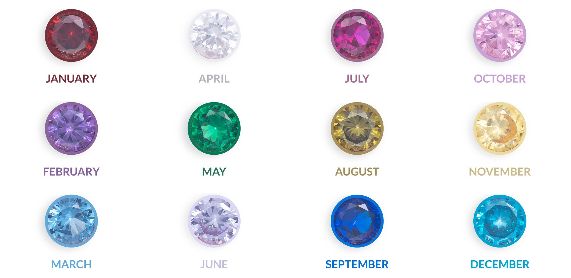 Tint/ Month of the third birth stone *